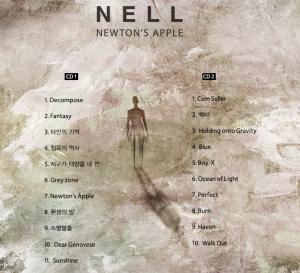 Nell - Newton's Apple tracklist